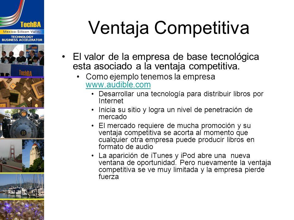 Ventaja Competitiva El valor de la empresa de base tecnológica esta asociado a la ventaja competitiva. Como ejemplo tenemos la empresa www.audible.com