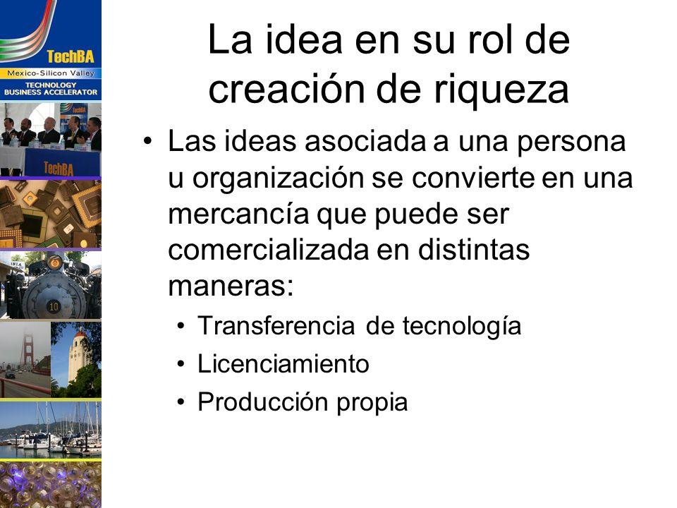 La idea en su rol de creación de riqueza Las ideas asociada a una persona u organización se convierte en una mercancía que puede ser comercializada en