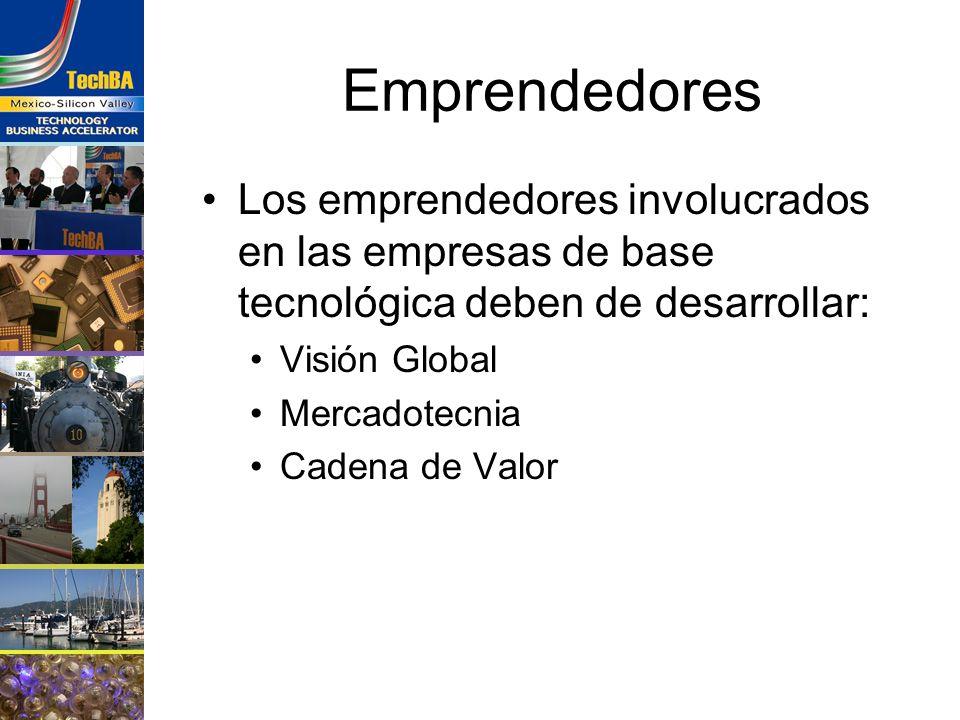 Emprendedores Los emprendedores involucrados en las empresas de base tecnológica deben de desarrollar: Visión Global Mercadotecnia Cadena de Valor