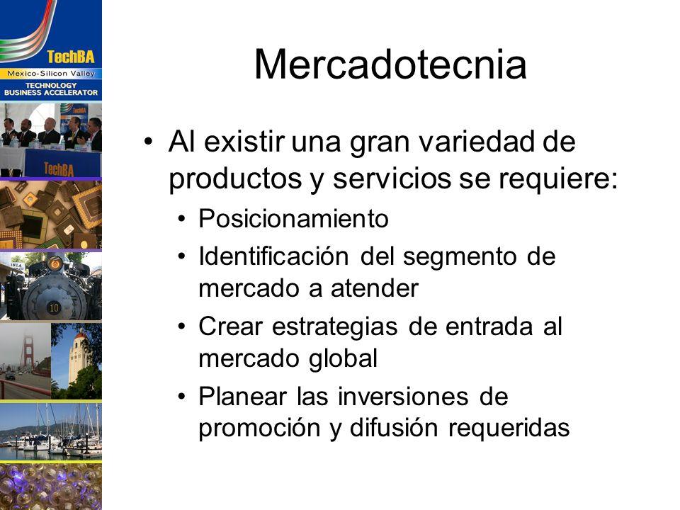 Mercadotecnia Al existir una gran variedad de productos y servicios se requiere: Posicionamiento Identificación del segmento de mercado a atender Crea