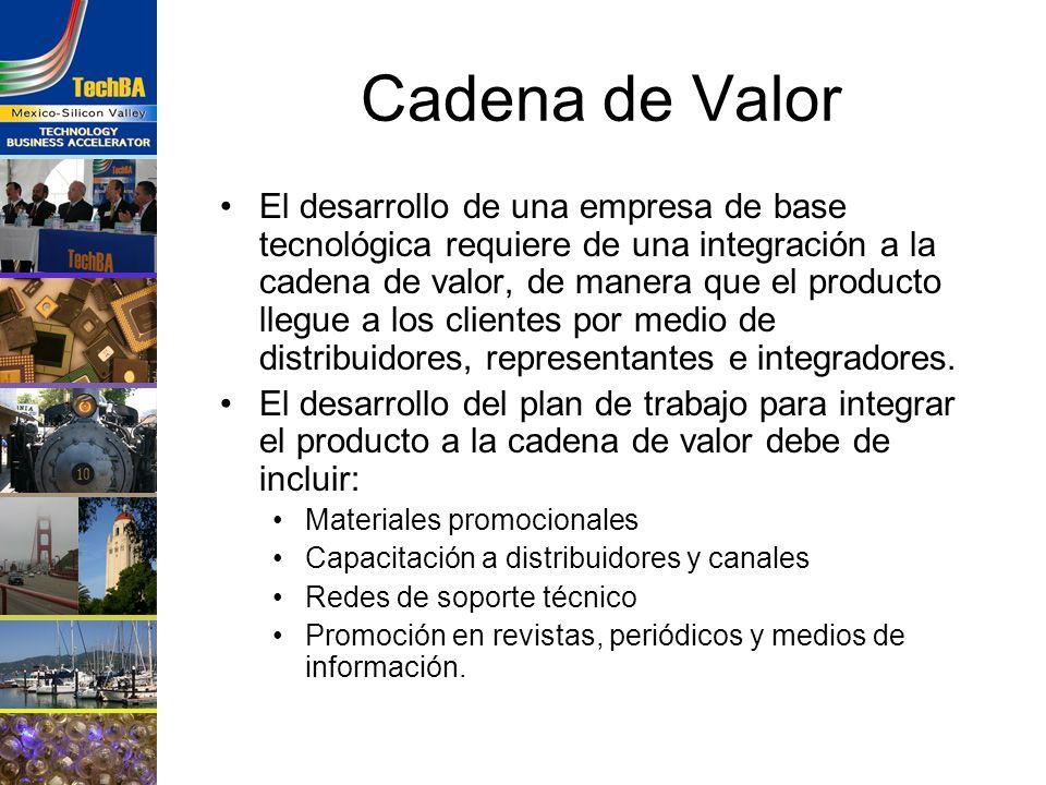 Cadena de Valor El desarrollo de una empresa de base tecnológica requiere de una integración a la cadena de valor, de manera que el producto llegue a