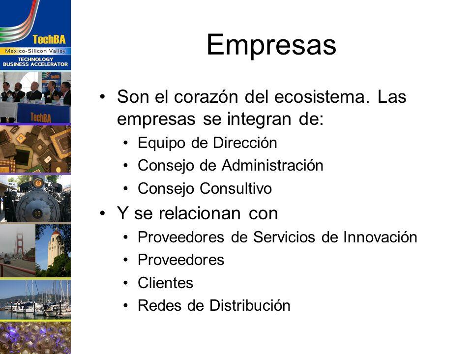 Empresas Son el corazón del ecosistema. Las empresas se integran de: Equipo de Dirección Consejo de Administración Consejo Consultivo Y se relacionan