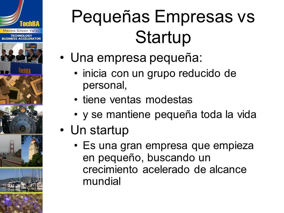 Pequeñas Empresas vs Startup Una empresa pequeña: inicia con un grupo reducido de personal, tiene ventas modestas y se mantiene pequeña toda la vida U