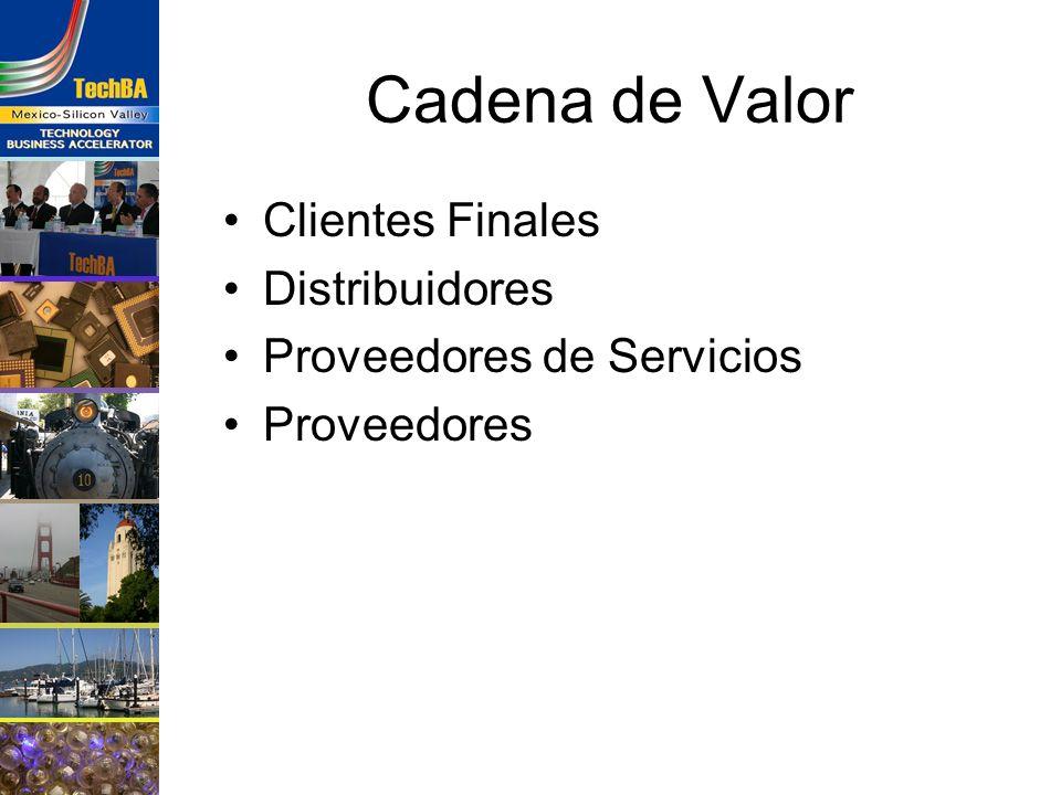 Cadena de Valor Clientes Finales Distribuidores Proveedores de Servicios Proveedores