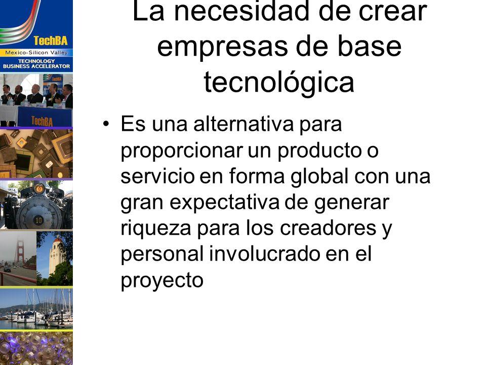 Los negocios de tecnología y el entorno empresarial Mexicano