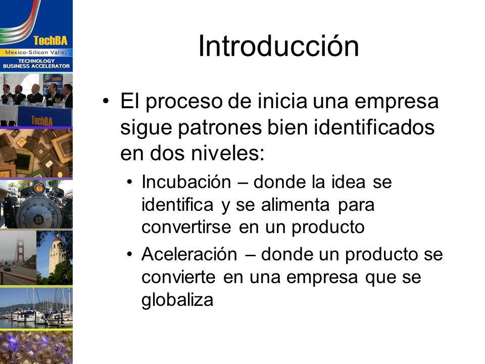 Introducción El proceso de inicia una empresa sigue patrones bien identificados en dos niveles: Incubación – donde la idea se identifica y se alimenta