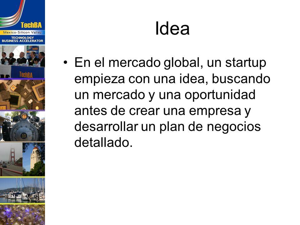 Idea En el mercado global, un startup empieza con una idea, buscando un mercado y una oportunidad antes de crear una empresa y desarrollar un plan de