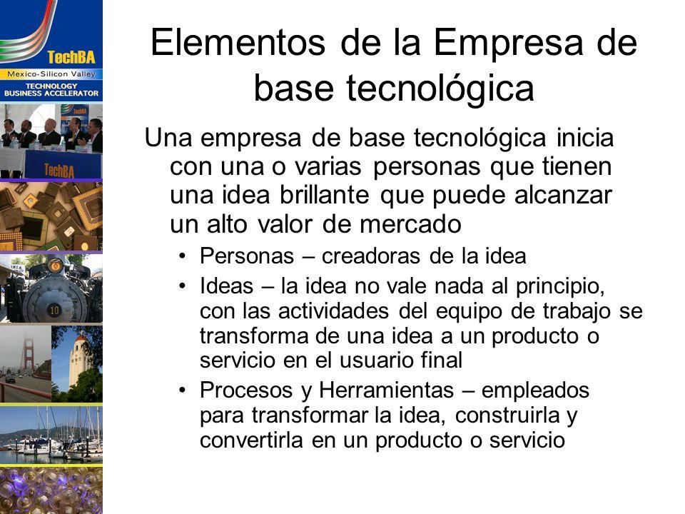 Elementos de la Empresa de base tecnológica Una empresa de base tecnológica inicia con una o varias personas que tienen una idea brillante que puede a