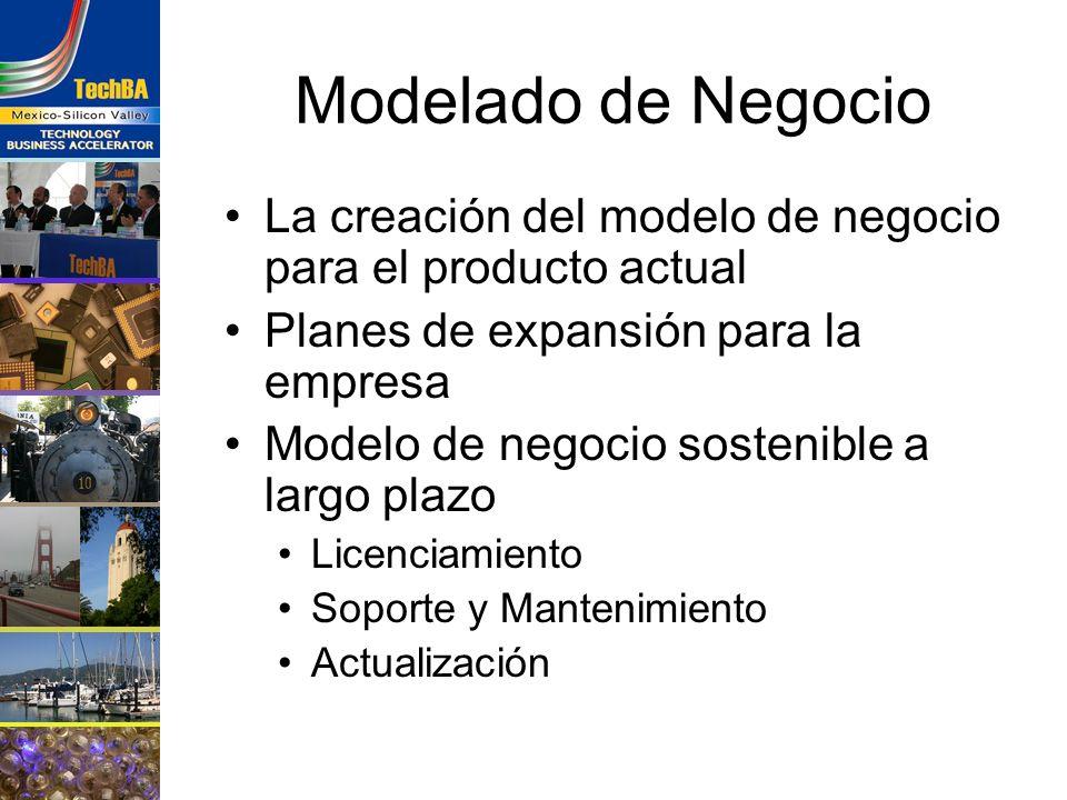 Modelado de Negocio La creación del modelo de negocio para el producto actual Planes de expansión para la empresa Modelo de negocio sostenible a largo