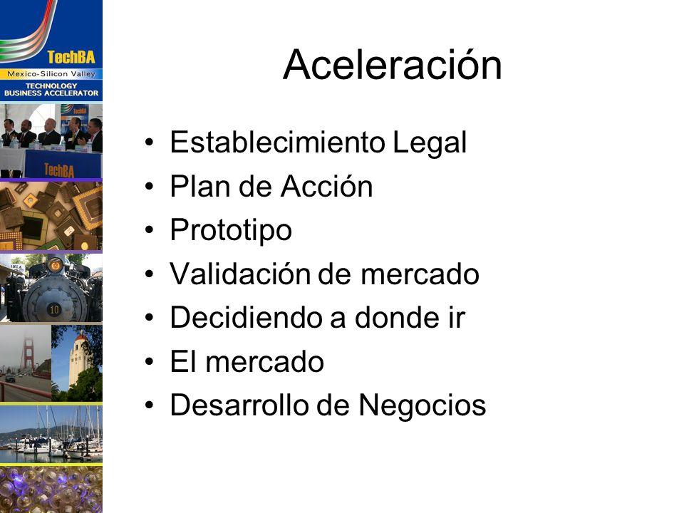Aceleración Establecimiento Legal Plan de Acción Prototipo Validación de mercado Decidiendo a donde ir El mercado Desarrollo de Negocios