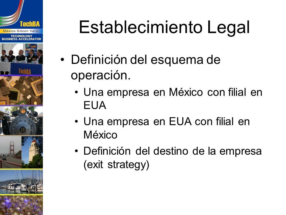 Establecimiento Legal Definición del esquema de operación. Una empresa en México con filial en EUA Una empresa en EUA con filial en México Definición