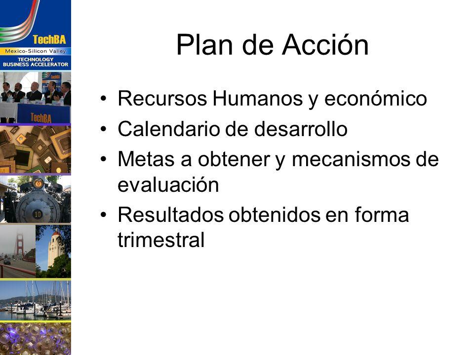 Plan de Acción Recursos Humanos y económico Calendario de desarrollo Metas a obtener y mecanismos de evaluación Resultados obtenidos en forma trimestr