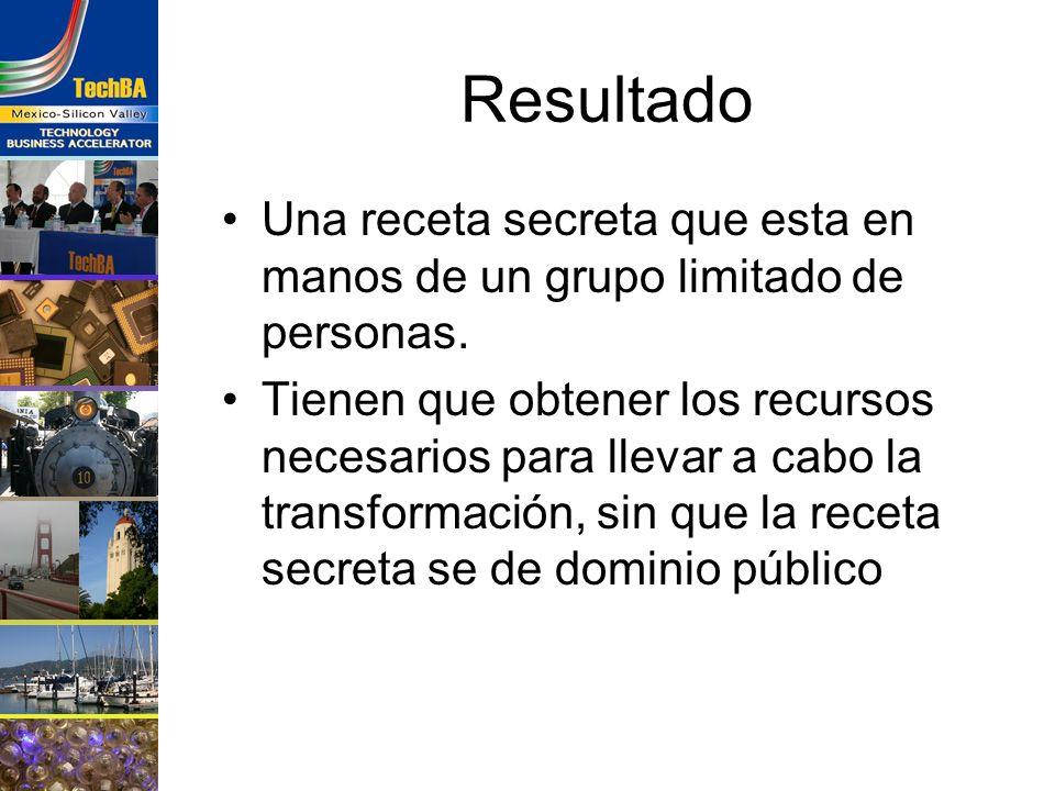 Resultados Consejo de administración Resultados reportados Acciones correctivas