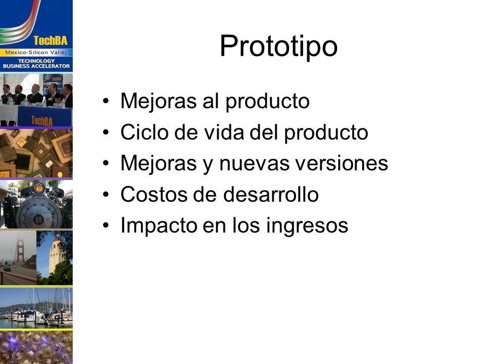 Prototipo Mejoras al producto Ciclo de vida del producto Mejoras y nuevas versiones Costos de desarrollo Impacto en los ingresos