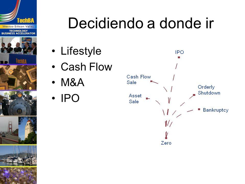 Decidiendo a donde ir Lifestyle Cash Flow M&A IPO