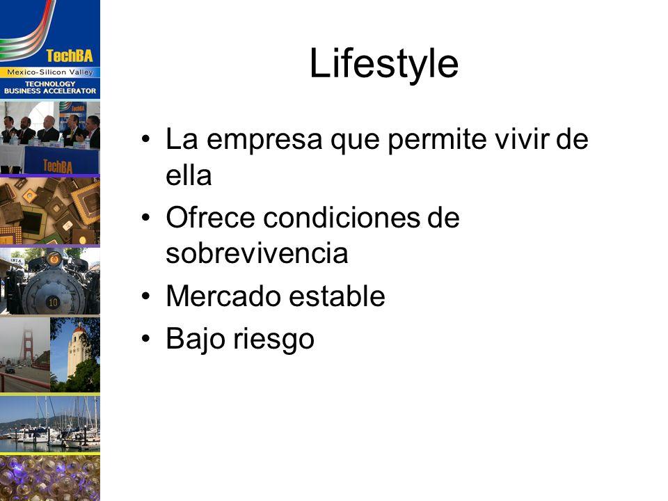 Lifestyle La empresa que permite vivir de ella Ofrece condiciones de sobrevivencia Mercado estable Bajo riesgo
