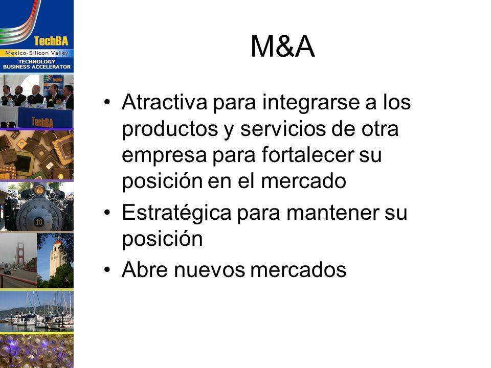 M&A Atractiva para integrarse a los productos y servicios de otra empresa para fortalecer su posición en el mercado Estratégica para mantener su posic