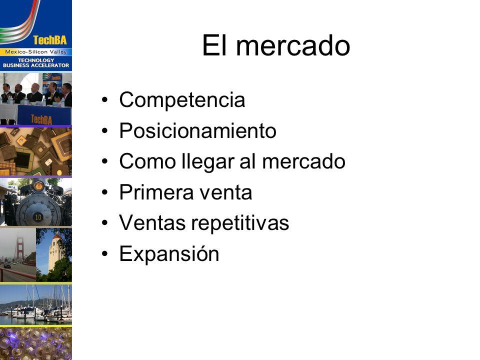 El mercado Competencia Posicionamiento Como llegar al mercado Primera venta Ventas repetitivas Expansión