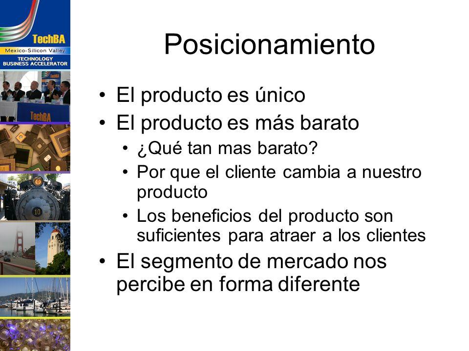 Posicionamiento El producto es único El producto es más barato ¿Qué tan mas barato? Por que el cliente cambia a nuestro producto Los beneficios del pr