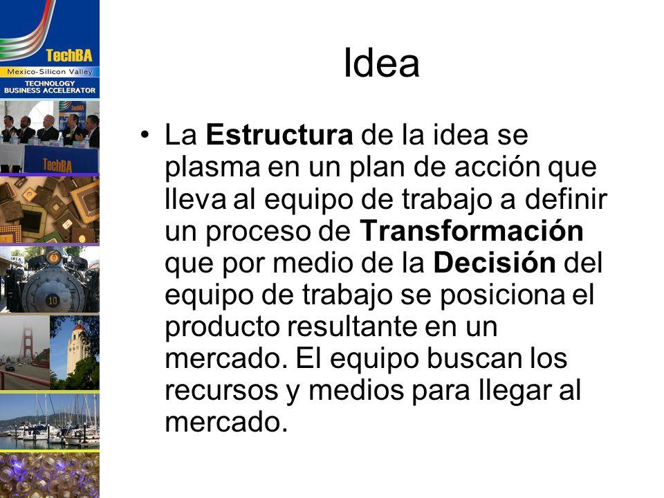 Estructura Las ideas surgen de nuevas formas de resolver un problema, de atender una necesidad o de aplicar una tecnología de manera que la propuesta presentada toma valor en el contexto de un escenario que tiene que ser explorado por los creadores de la idea para identificar su valor.