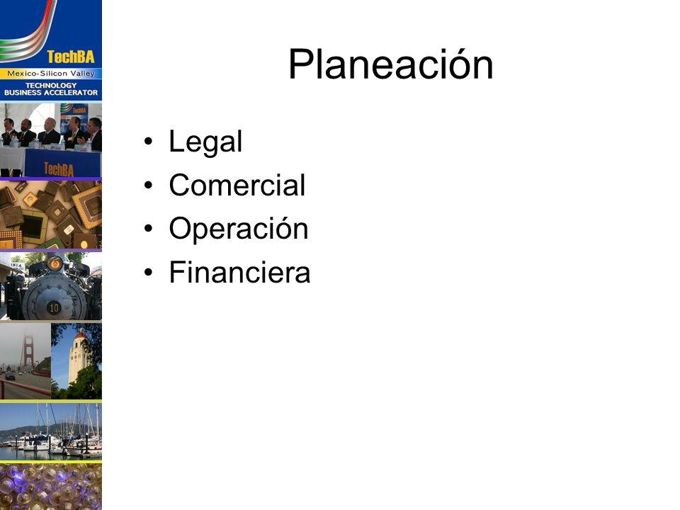 Planeación Legal Comercial Operación Financiera