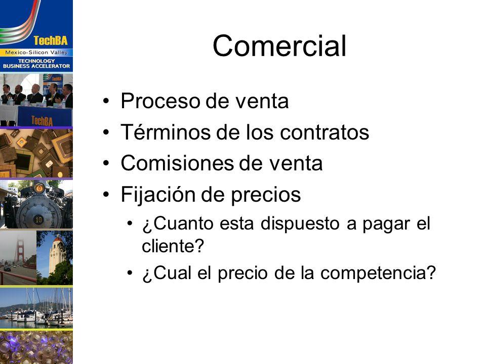Comercial Proceso de venta Términos de los contratos Comisiones de venta Fijación de precios ¿Cuanto esta dispuesto a pagar el cliente? ¿Cual el preci