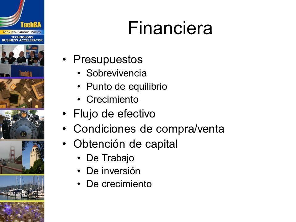 Financiera Presupuestos Sobrevivencia Punto de equilibrio Crecimiento Flujo de efectivo Condiciones de compra/venta Obtención de capital De Trabajo De