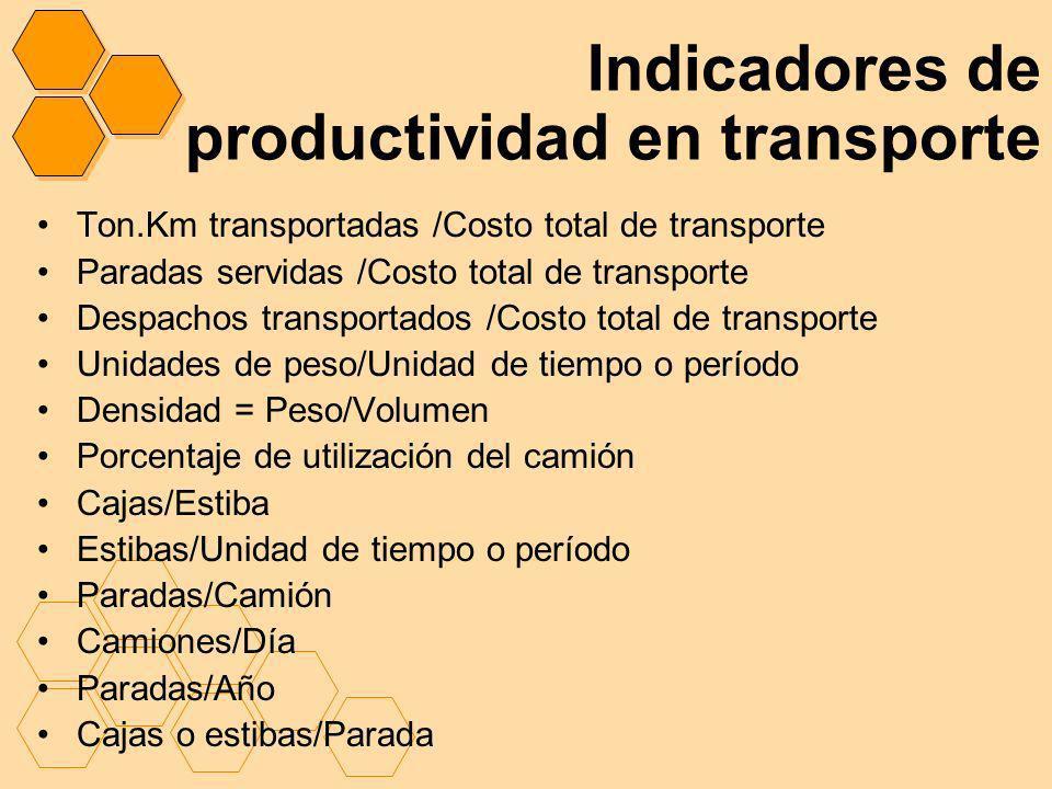 Indicadores de productividad en transporte Ton.Km transportadas /Costo total de transporte Paradas servidas /Costo total de transporte Despachos trans