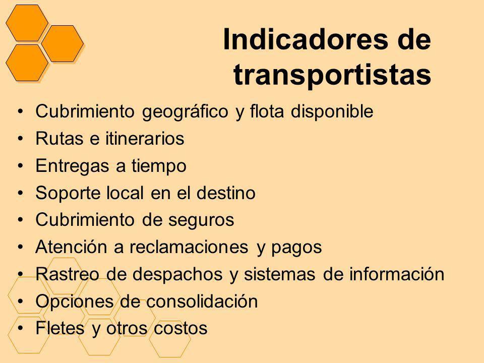 Indicadores de transportistas Cubrimiento geográfico y flota disponible Rutas e itinerarios Entregas a tiempo Soporte local en el destino Cubrimiento