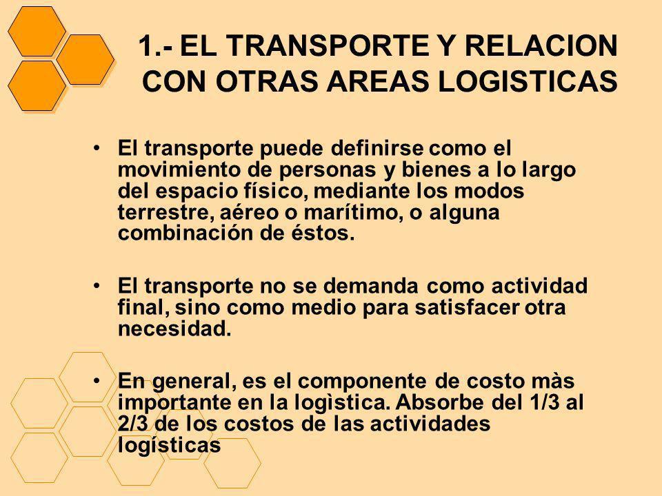 1.- EL TRANSPORTE Y RELACION CON OTRAS AREAS LOGISTICAS El transporte puede definirse como el movimiento de personas y bienes a lo largo del espacio f