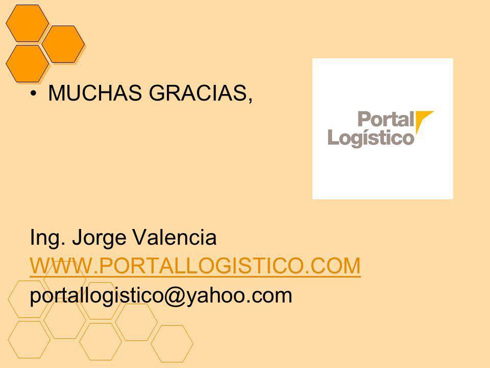 MUCHAS GRACIAS, Ing. Jorge Valencia WWW.PORTALLOGISTICO.COM portallogistico@yahoo.com