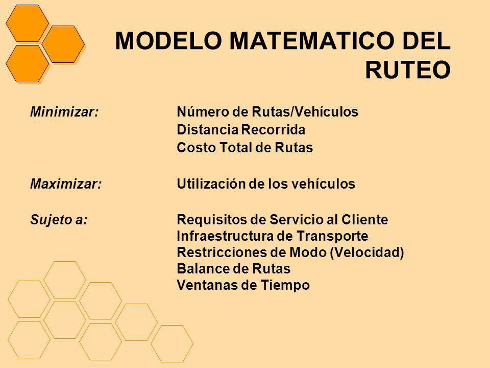 MODELO MATEMATICO DEL RUTEO Minimizar:Número de Rutas/Vehículos Distancia Recorrida Costo Total de Rutas Maximizar:Utilización de los vehículos Sujeto
