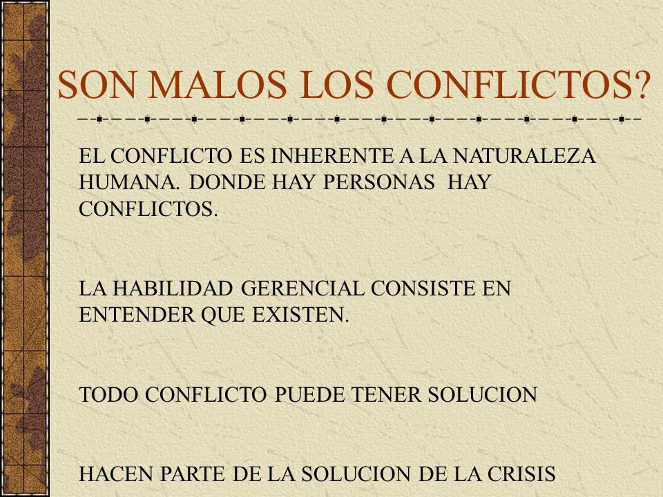 SON MALOS LOS CONFLICTOS.EL CONFLICTO ES INHERENTE A LA NATURALEZA HUMANA.