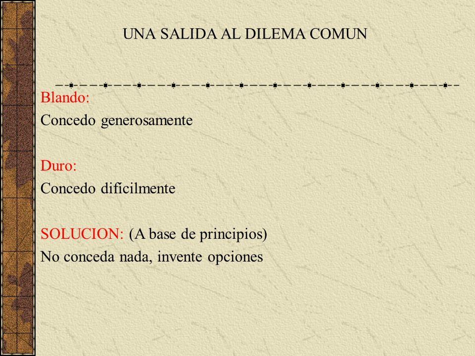 Blando: Empiezo con una posición razonable Duro: Empiezo con una posición extrema SOLUCION: (A base de principios) Evite posiciones, clarifique intere