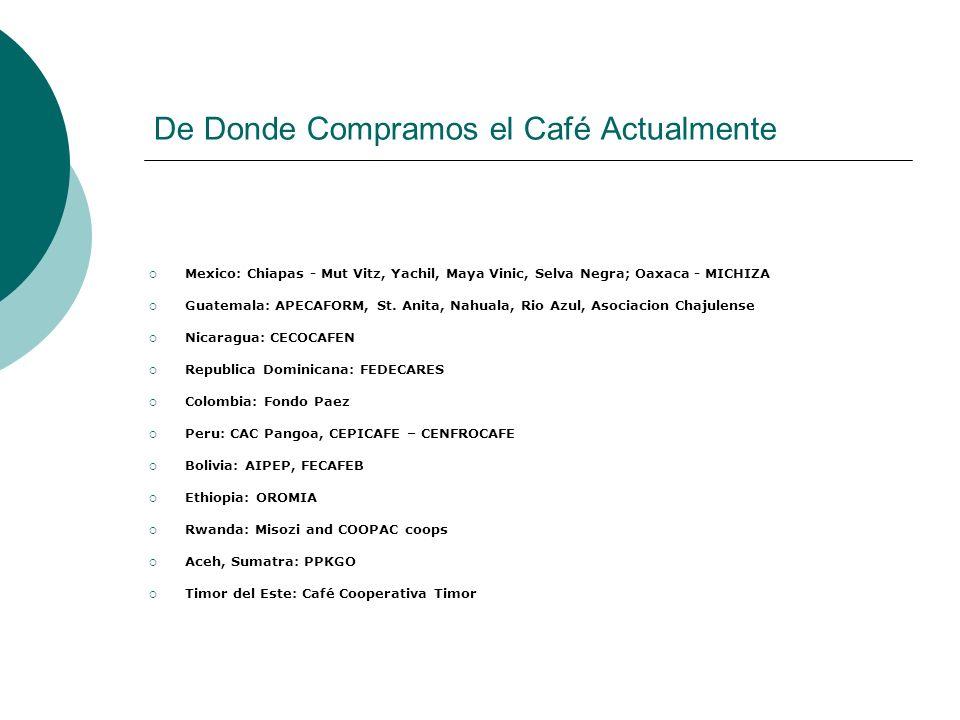 De Donde Compramos el Café Actualmente Mexico: Chiapas - Mut Vitz, Yachil, Maya Vinic, Selva Negra; Oaxaca - MICHIZA Guatemala: APECAFORM, St. Anita,