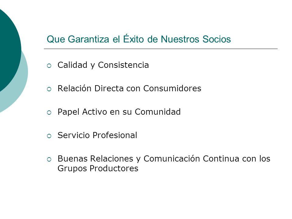Como Mantener una Relación de Largo Plazo Comunicación, Comunicación, Comunicación.