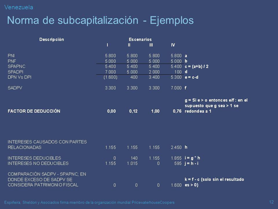 Espiñeira, Sheldon y Asociados firma miembro de la organización mundial PricewaterhouseCoopers 12 Norma de subcapitalización - Ejemplos Venezuela