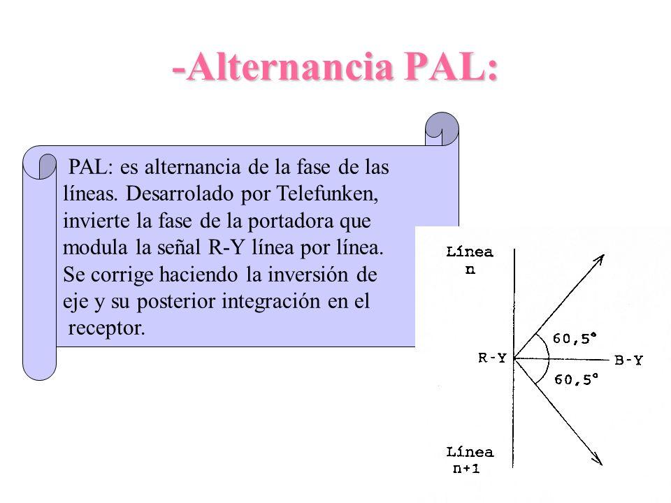 -Alternancia PAL: PAL: es alternancia de la fase de las líneas. Desarrolado por Telefunken, invierte la fase de la portadora que modula la señal R-Y l