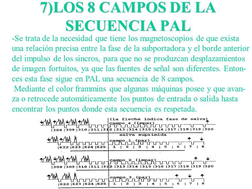 7)LOS 8 CAMPOS DE LA SECUENCIA PAL -Se trata de la necesidad que tiene los magnetoscopios de que exista una relación precisa entre la fase de la subpo