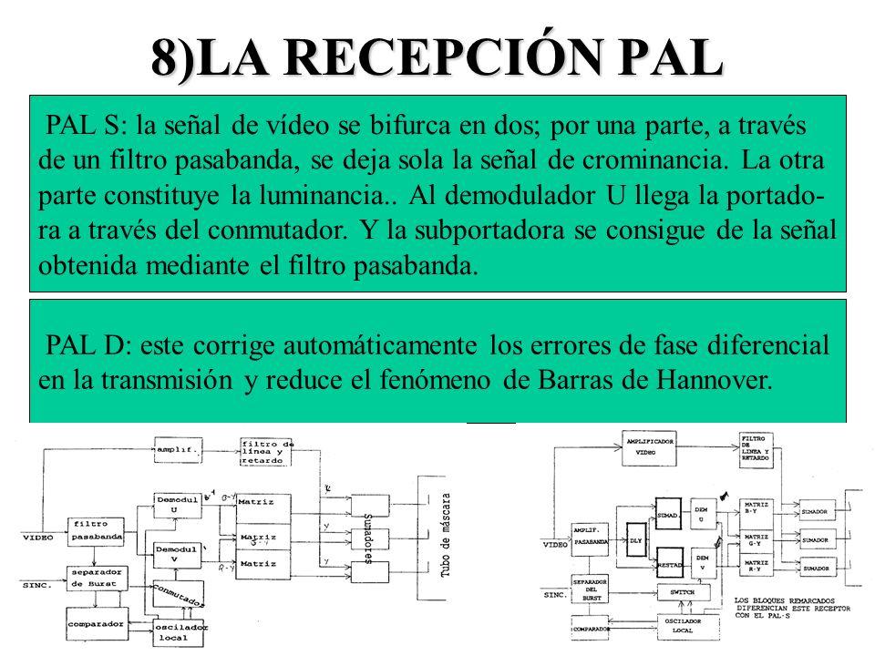 8)LA RECEPCIÓN PAL PAL S: la señal de vídeo se bifurca en dos; por una parte, a través de un filtro pasabanda, se deja sola la señal de crominancia. L