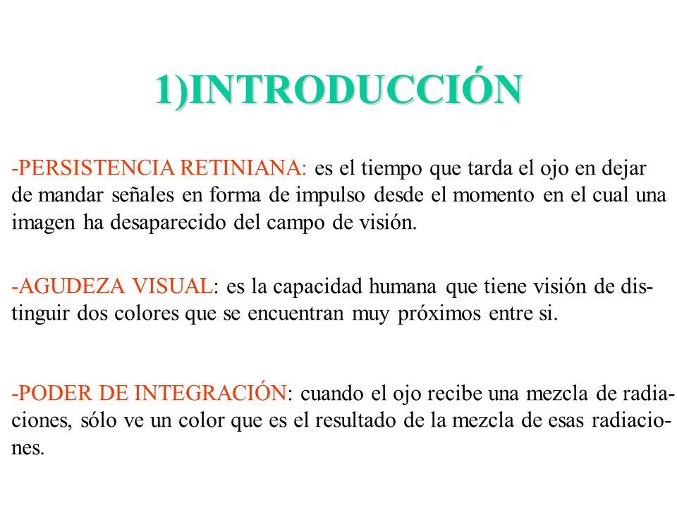 1)INTRODUCCIÓN -PERSISTENCIA RETINIANA: es el tiempo que tarda el ojo en dejar de mandar señales en forma de impulso desde el momento en el cual una i