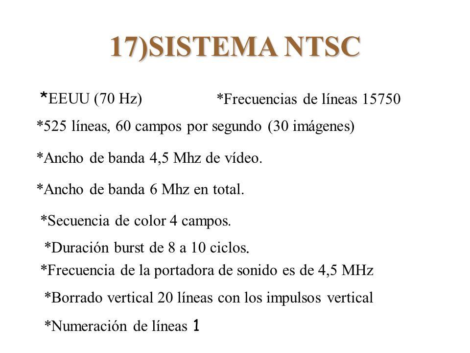 17)SISTEMA NTSC * EEUU (70 Hz) *525 líneas, 60 campos por segundo (30 imágenes) *Ancho de banda 4,5 Mhz de vídeo. *Ancho de banda 6 Mhz en total. *Fre
