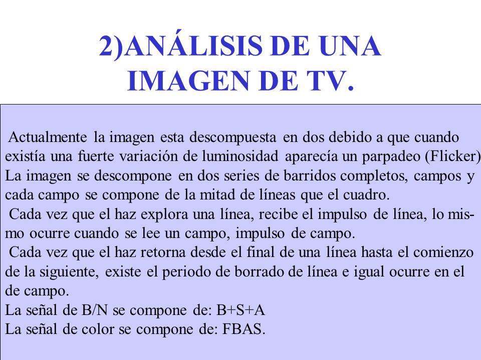 2)ANÁLISIS DE UNA IMAGEN DE TV. Actualmente la imagen esta descompuesta en dos debido a que cuando existía una fuerte variación de luminosidad aparecí