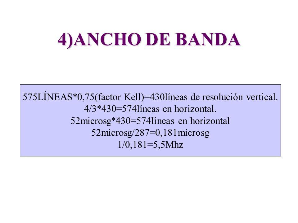 4)ANCHO DE BANDA 575LÍNEAS*0,75(factor Kell)=430líneas de resolución vertical. 4/3*430=574líneas en horizontal. 52microsg*430=574líneas en horizontal