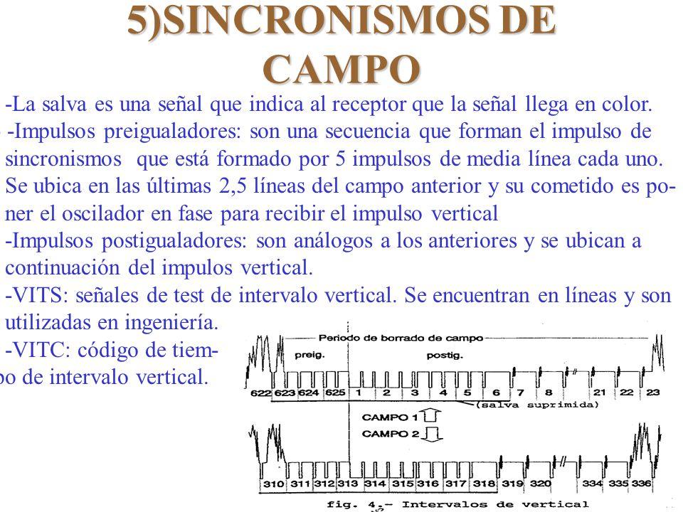 5)SINCRONISMOS DE CAMPO -La salva es una señal que indica al receptor que la señal llega en color. - -Impulsos preigualadores: son una secuencia que f