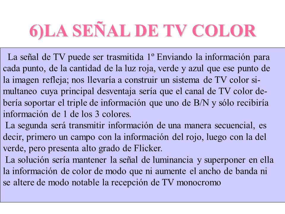 6)LA SEÑAL DE TV COLOR La señal de TV puede ser trasmitida 1º Enviando la información para cada punto, de la cantidad de la luz roja, verde y azul que