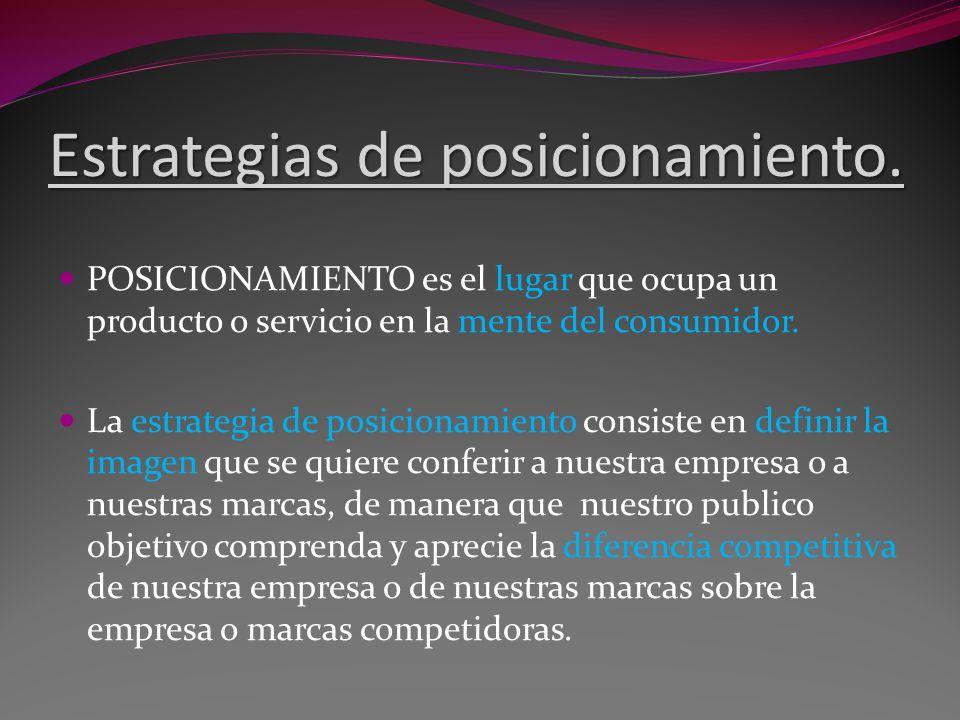 Estrategias de posicionamiento. POSICIONAMIENTO es el lugar que ocupa un producto o servicio en la mente del consumidor. La estrategia de posicionamie