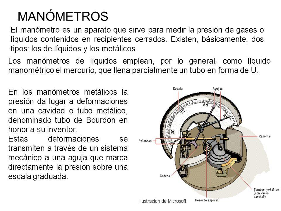 Elementos primarios elásticos El diafragma consiste en una o varias capsulas circulares conectadas rígidamente entre si por la soldadura, de forma que al aplicar presión, cada capsula se deforma y la suma de los pequeños desplazamientos es amplificada por un juego de palancas.