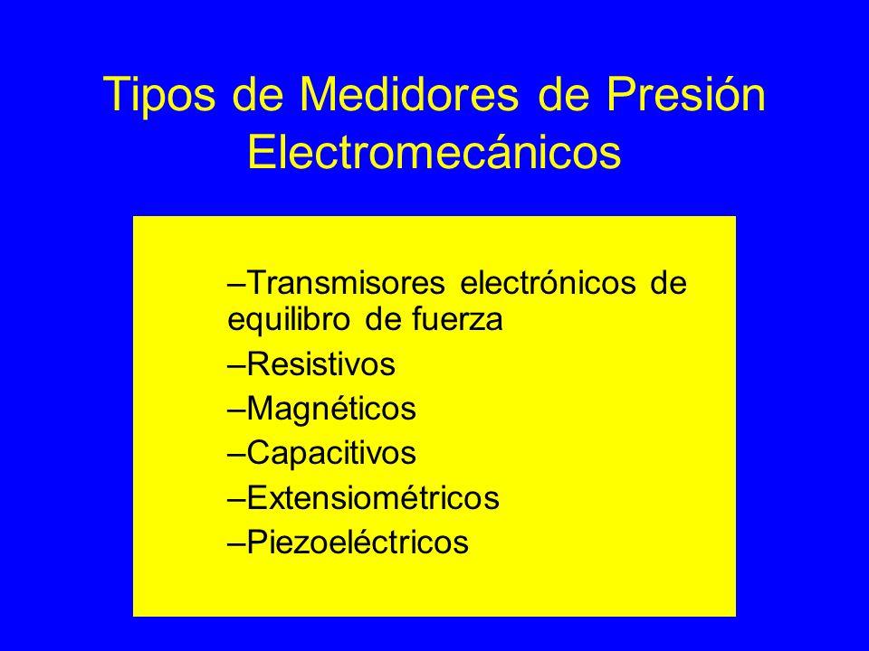 Transmisores electrónicos de equilibrio de fuerzas Consiste en una barra rígida apoyada en un punto sobre la que actúan dos fuerzas en equilibrio.