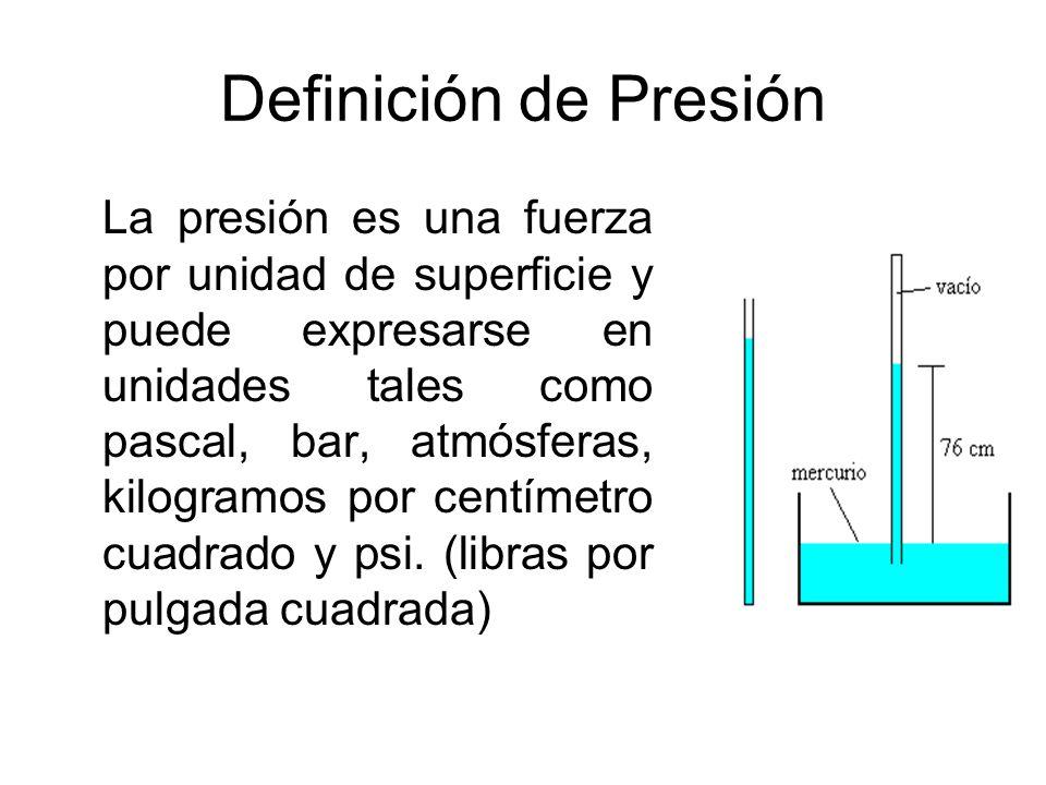 Tipos de Presión Presión absoluta se mide con al cero absoluto de presión Presión atmosférica es la presión ejercida por la atmósfera terrestre medida mediante un barómetro Presión relativa es la determinada por un elemento que mide la diferencia entre la presión absoluta y la atmosférica del lugar donde se efectúa la medición Presión diferencial es la diferencia entre dos presiones Vacío es la diferencia de presiones entre la presión atmosférica existente y la presión absoluta, es decir, es la presión,medida por debajo de la atmosférica